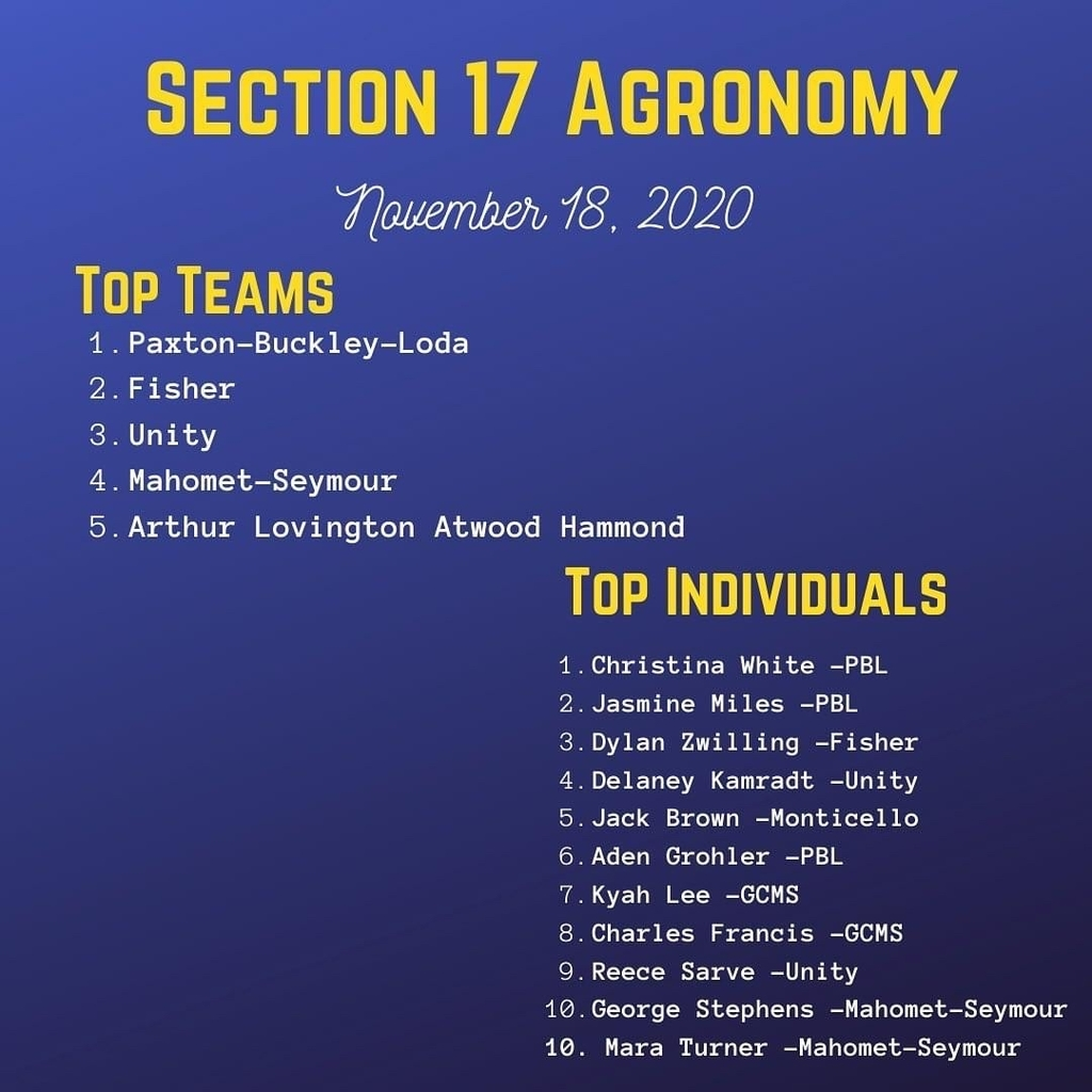 Section 17 Agronomy Results